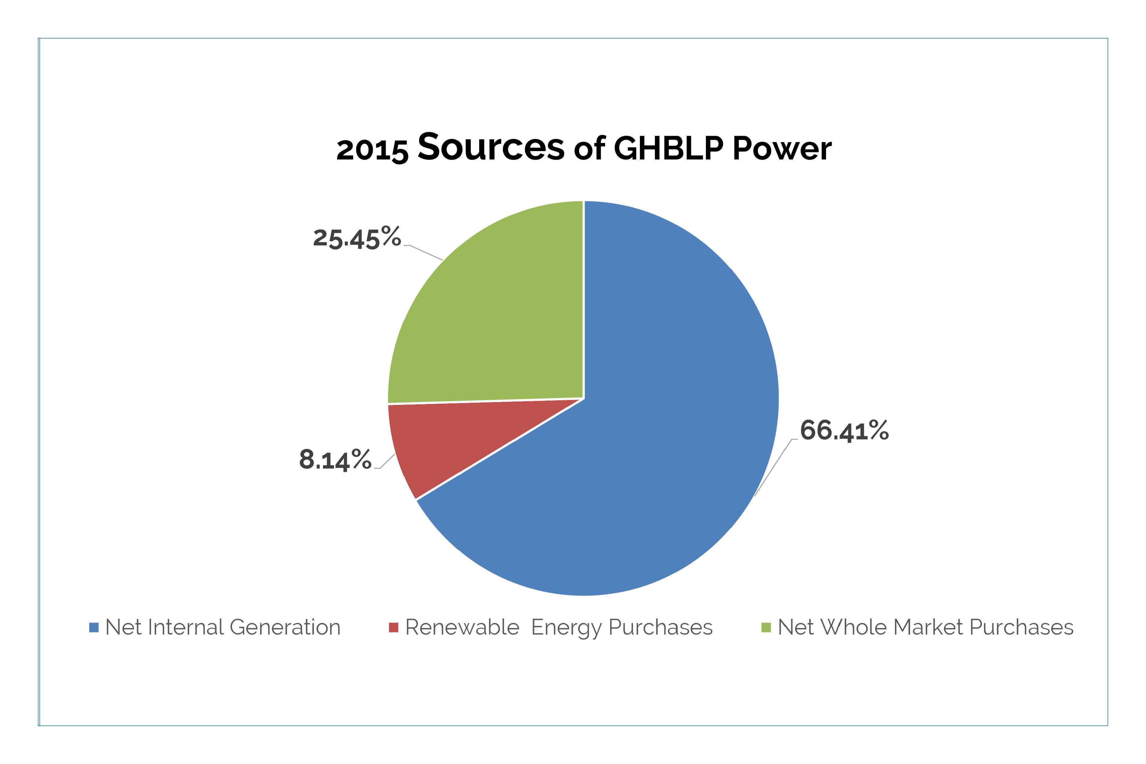 2015 chart-min