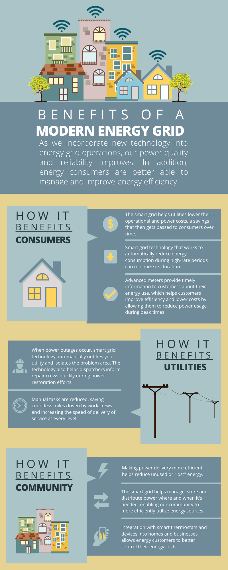 BENEFITS OF A MODERN ENERGY GRID