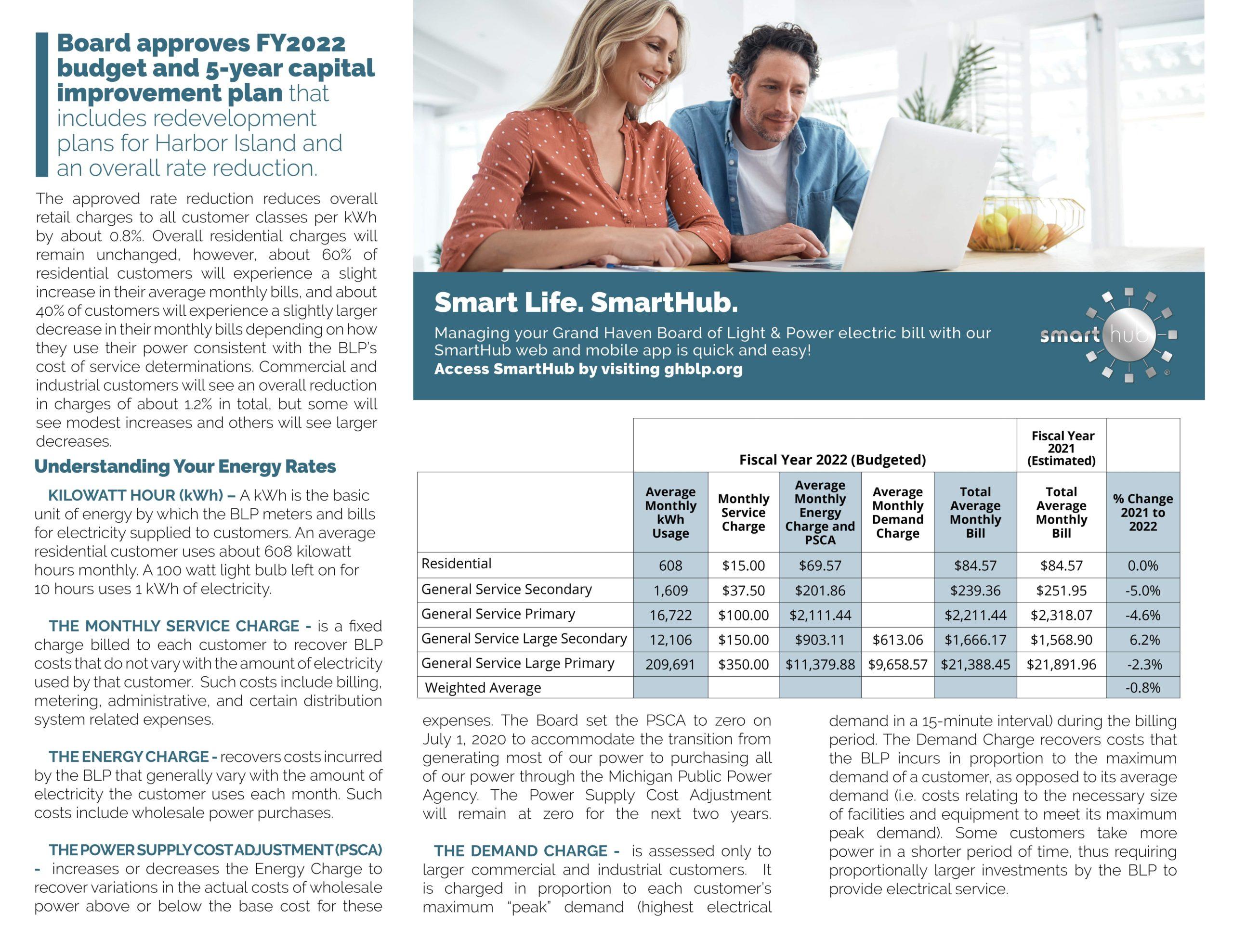 2022 BLP energy rate guide22-min